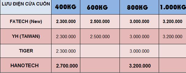 bang gia bo luu dien Bảng báo giá bộ lưu điện cửa cuốn