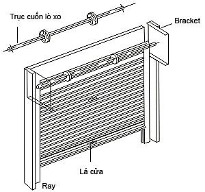 Mô hình cửa lò xo trợ lực