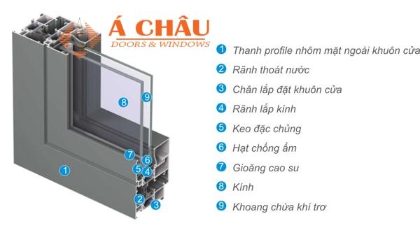 Cấu tạo cửa nhôm kính Việt Pháp