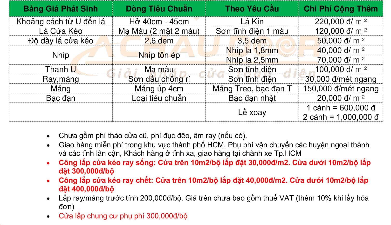 Bản giá cửa kéo Đài Loan