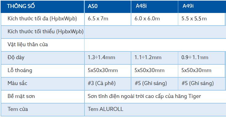 Cửa Cuốn Austdoor Nan Nhôm Aluroll - A50 1