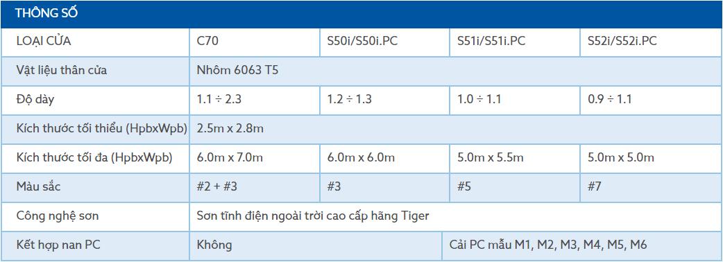 Cửa Cuốn Austdoor Nan Nhôm Combi - S51i 1