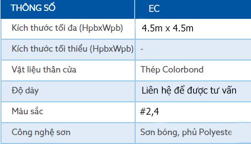 Thông số kỹ thuật dòng cửa cuốn thép tấm liền Austdoor Austdroll EC